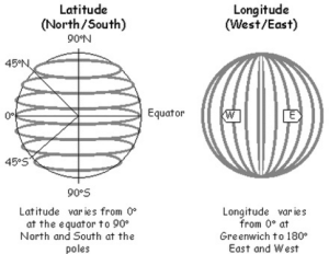 Latitude and Longitude from Wikipedia